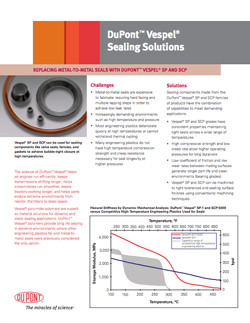 DuPont Vespel® Sealing Solutions